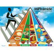 Lámina de Pirámide